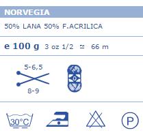 composizione norvegia